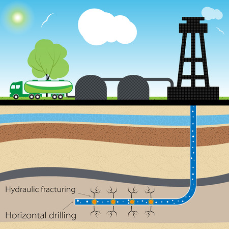 Illustration of the hydraulic fracturing process with drilling rig and fuel tank over nature background