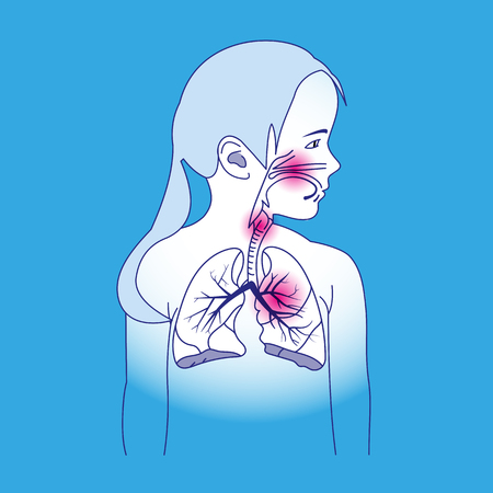 cilia: Vector Illustration of a Child Respiratory System Organs Illustration