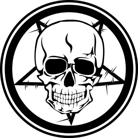 Skull signs Vector
