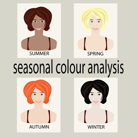 color image: Set for seasonal colour analysis. Four heads of women with different colors of hair, skin and eyes.