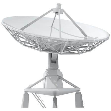 parabola: radar