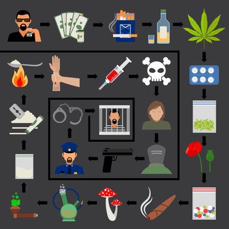 cycle de la toxicomanie. La toxicomanie et la criminalité, l'emprisonnement et la mort des infographies. Vector illustration Vecteurs