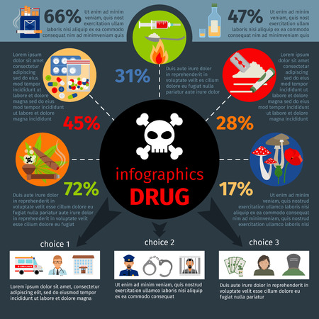Drug addict infographics with drags types and possible consequences. Vector illustration