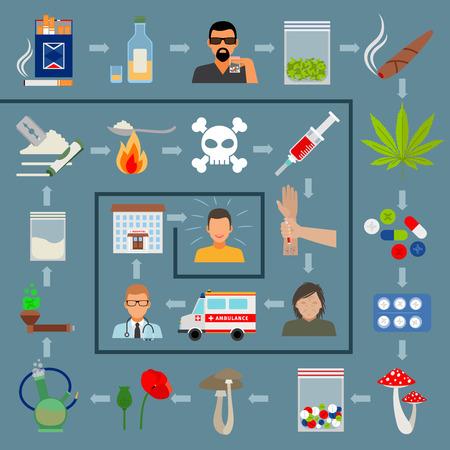 infografía de recuperación de la adicción. Las drogas y la ilustración vectorial de tratamiento de drogas