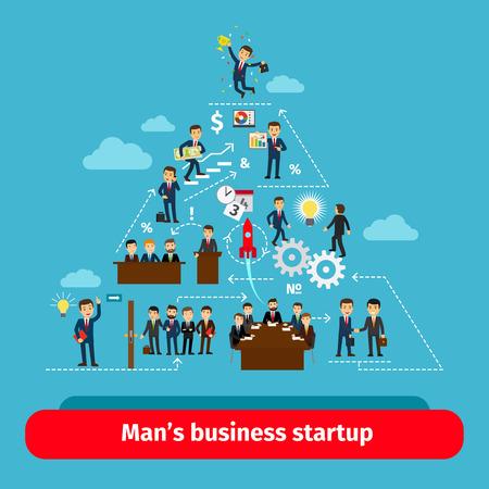 organization structure: Startup organization structure. Business success model vector illustration