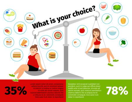La perte de poids femme échelles infographies. vecteur illustration nourriture saine et malsaine