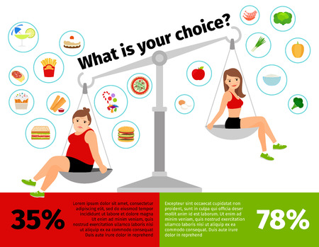 shrimp cocktail: Weight loss woman scales infographics. Healthy and unhealthy food vector illustration