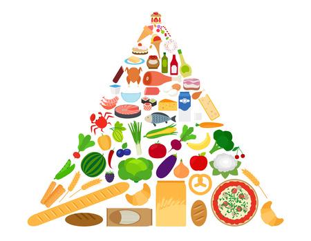 piramide nutricional: infografía dieta de alimentos saludables. nutrición proteína diagrama alimentos pirámide aislada en el fondo blanco. ilustración vectorial