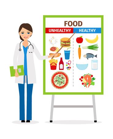 다이어트와 건강에 해로운 음식 포스터 벡터 일러스트와 영양사 또는 영양사 카운슬러 의사