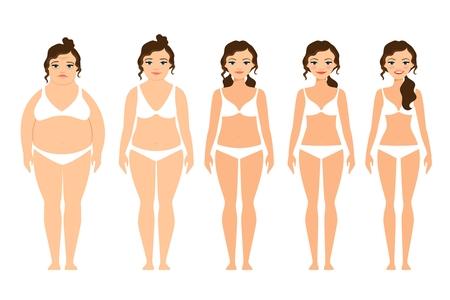 다이어트 벡터 일러스트 레이션 전후 만화 여자 스톡 콘텐츠 - 63790490