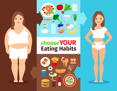 eating habits: Eating habits vector women infographics. Healthy lifestyle and cooking weight loss concept