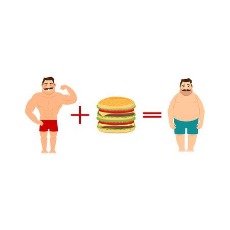 La ecuación con dibujos animados hombre musculoso, con bigote, comida rápida y gordo, ilustración vectorial Ilustración de vector