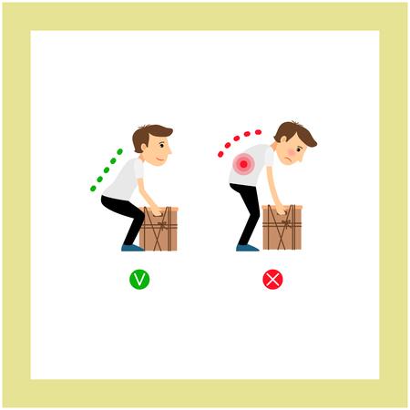 Postura correcta e incorrecta durante el levantamiento de pesas. Ilustración del vector