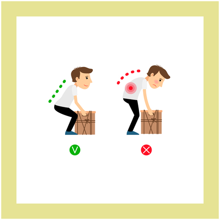 Correct and incorrect posture while weight lifting. Vector illustration