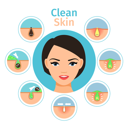 Woman skin recovery. Female facial treatments vector illustration