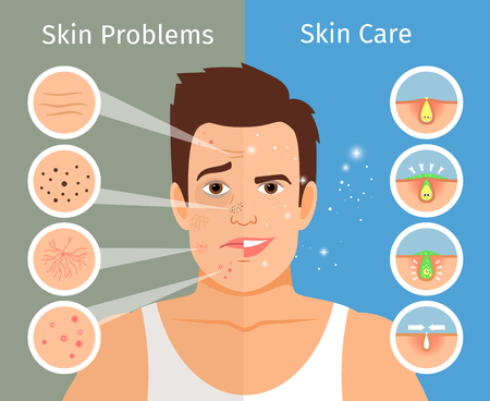 Male face skin treatment illustration, young man portrait with beautiful and troubled facial skins.