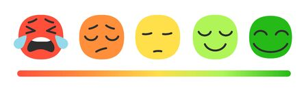 Rating scale. Feedback, review scale with emojis. Emotional faces vector set 일러스트