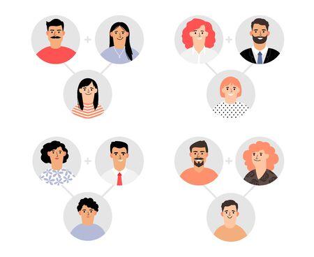 Modélisation génétique de la famille. Génétique, similitude des parents et des enfants. Ensemble de vecteurs d'avatars familiaux Vecteurs