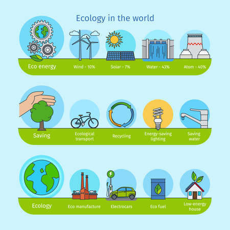 Ecology and nature flat line icons. Recycling and saving water, eco fuel and eco friendly transport infographic elements. Vector icons Vector Illustration