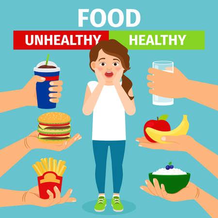 Healthy and unhealthy food choice