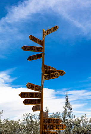 Direction to different places of the world indicated in a street sign