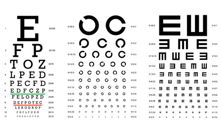 Layered Vector Illustration Of Three Kinds Of Eye Chart. Ilustracja