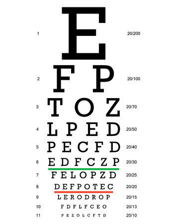 Ilustración vectorial en capas de tres tipos de tabla optométrica Ilustración de vector