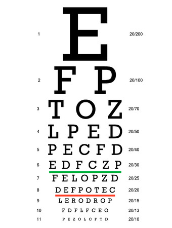 Layered Vector Illustration Of Three Kinds Of Eye Chart Иллюстрация