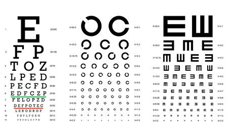 Layered Vector Illustration Of Three Kinds Of Eye Chart Banco de Imagens