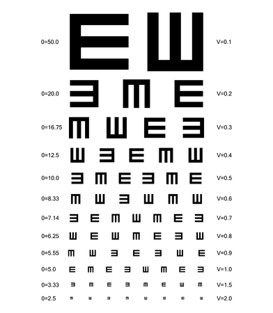 Layered Vector Illustration Of Three Kinds Of Eye Chart Foto de archivo - 115847699