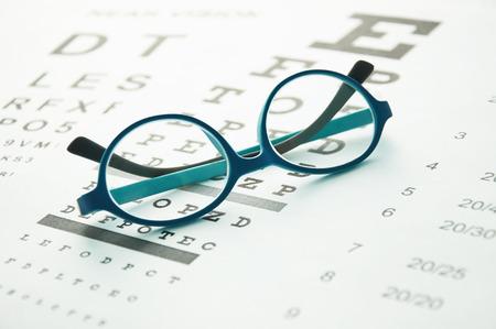 eye sight: Glasses on eye chart