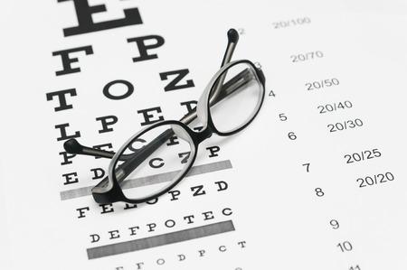Glasses on eye chart