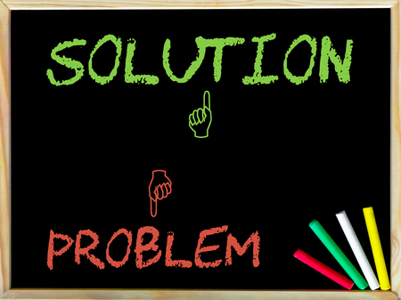 unlike: Problem and Unlike sign versus Solution and Like sign.