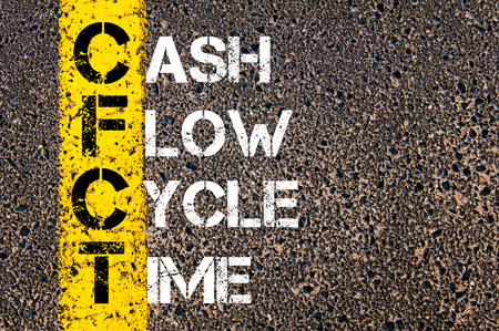 cash cycle: Business Acronym CFCT – Cash Flow Cycle Time. Yellow paint line on the road against asphalt background. Conceptual image