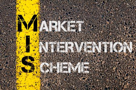interventie: Concept beeld van bedrijf Acroniem MIS als Market interventieregeling overschreven wegmarkering gele verf lijn.