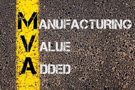 mva: Concept image of Business Acronym MVA as Manufacturing Value Added written over road marking yellow painted line.