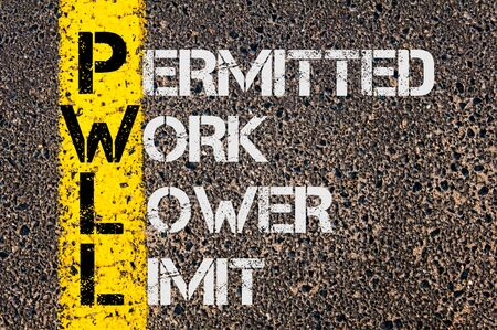 permitted: Concept image of Business Acronym PWLL as Permitted Work Lower Limit written over road marking yellow painted line.