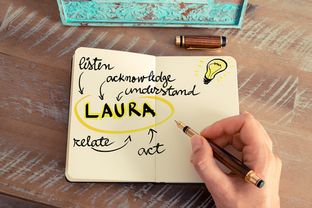 relate: Retro effect and toned image of a woman hand writing a note with a fountain pen on a notebook. Business acronym LAURA as Listen, Acknowledge, Understand, Relate and Act next to yellow lighting bulb