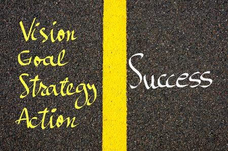 contradiction: Road marking yellow paint dividing line between Vision, Goal, Strategy and Action going to Success