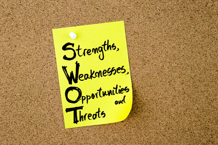 weaknesses: Business Acronym SWOT Strengths, Weaknesses, Opportunities and Threats written on yellow paper note pinned on cork board with white thumbtack, copy space available