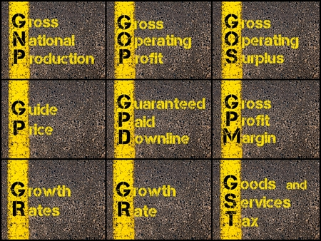 Photo collage of Business Acronyms written over road marking yellow paint line. GNP, GOP, GOS, GP, GPD, GPM, GR, GST