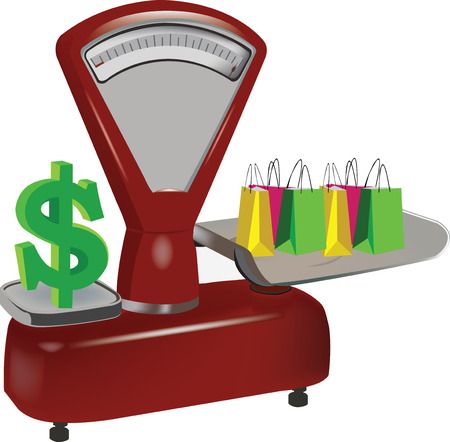 volume discount: weight in dollars for food and clothing purchase