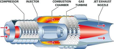 Gas turbine engine - vector illustration Standard-Bild - 119241476