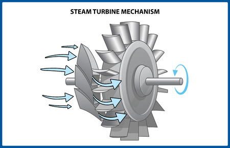 Steam turbine rotor operation. Vector illustration