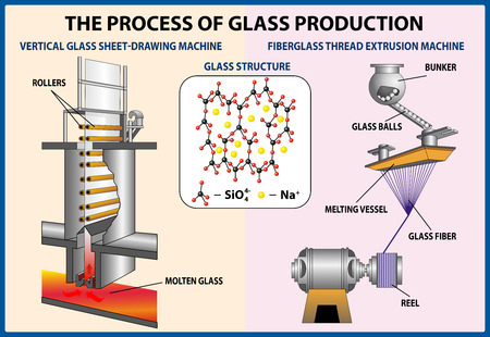 The process of glass production. Vector illustration Illustration