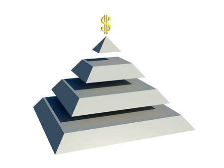 pyramid peak: pyramid money