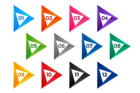 arrow style number bullet points till twelve