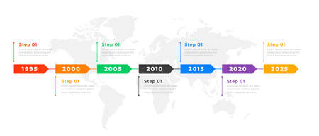 yearly business timeline infographic chart template design
