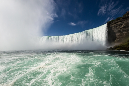 Wide-angle shot of Niagara Falls from the Canadian side