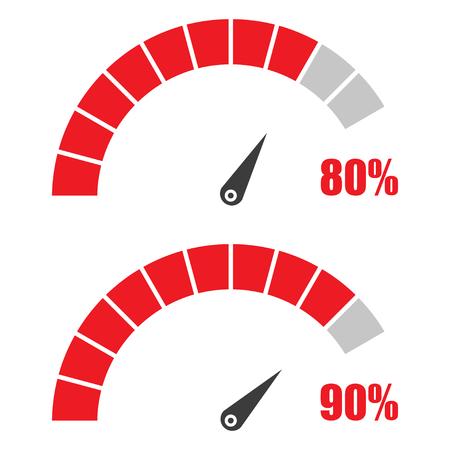 rating gauge: Set of speedometer or rating meter signs infographic gauge element with percent 80, 90 Illustration